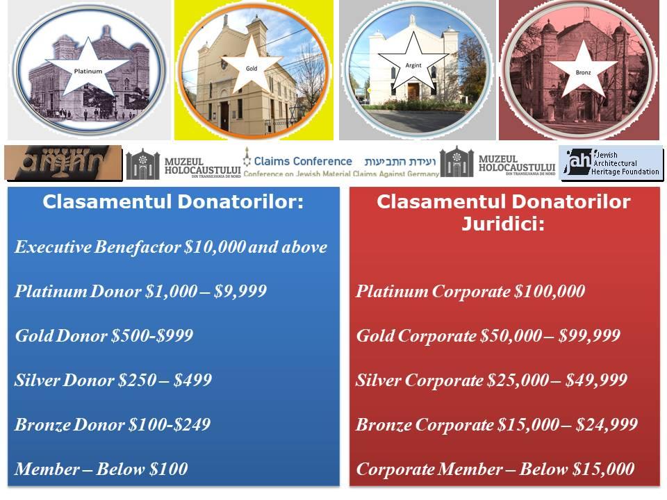 Donatori – Susținători